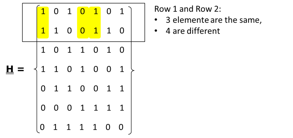 Hadamard matrix for row 1 and row 2