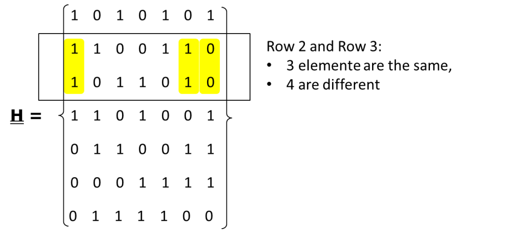 Hadamard matrix for row 2 and row 3