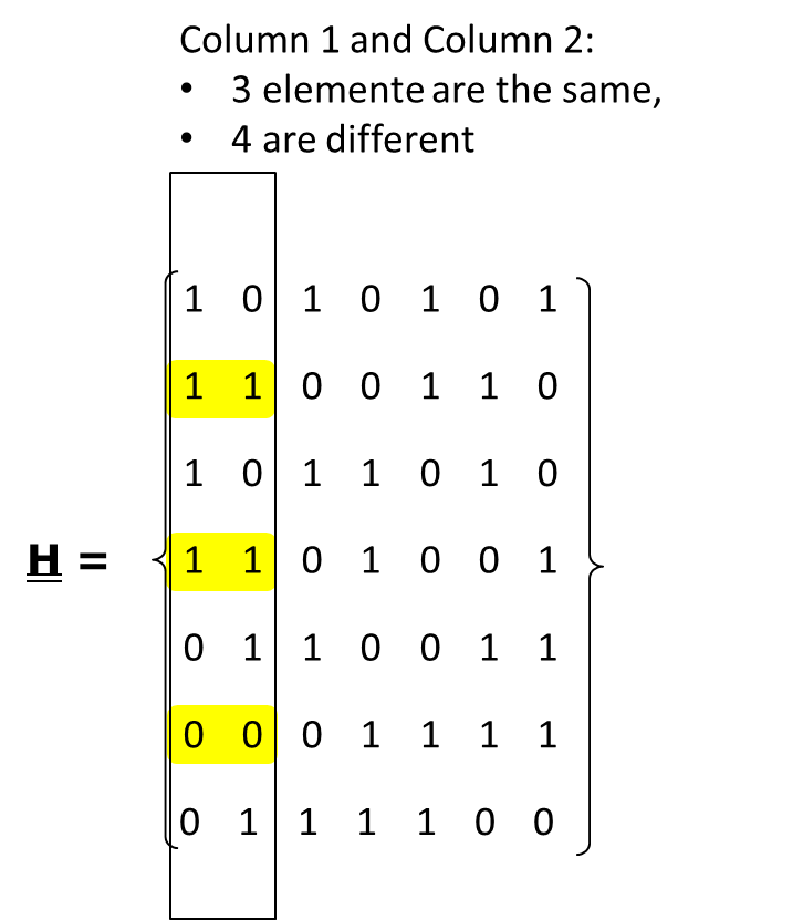 Hadamard matrix for column 1 and column 2
