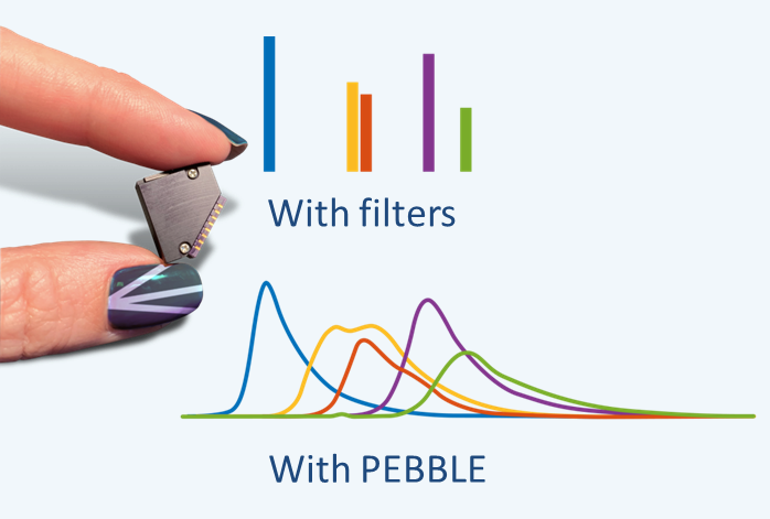 Get the full spectrum fast with the compact PEBBLE OEM spectrometer in your fluorescence instrument.